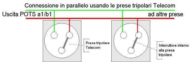 Schema Cablaggio Rj11 : Domande ricorrenti