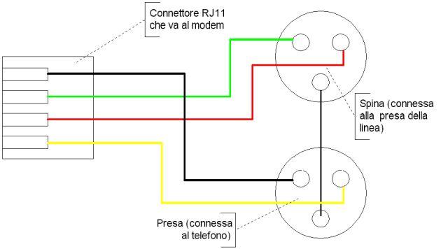 Schema Collegamento Presa Telefonica Rj11 : Domande ricorrenti