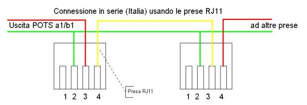 Schema Collegamento Presa Rj45 : Voip fibra e impianto telefonico tom s hardware italia