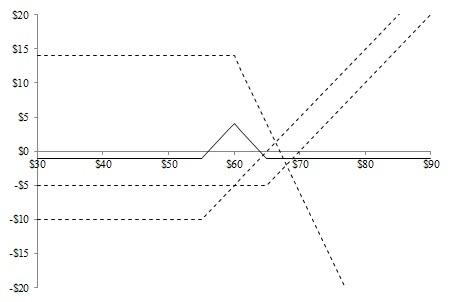 Figura 12.6